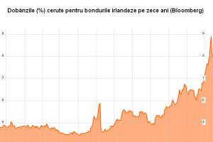 Va dispărea Euro?