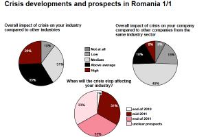 Falimentul moral al României