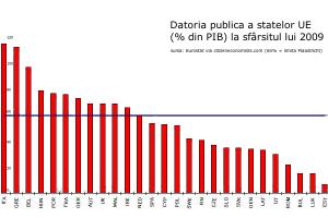 Ce se va întâmpla cu statele care dau faliment? Ce face România?