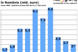 "Ar avea loc România printre ""Statele Unite ale Europei""?"