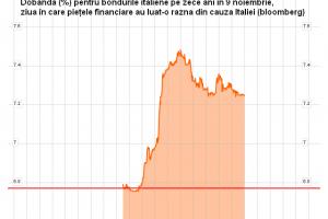 5 scenarii despre soarta euro