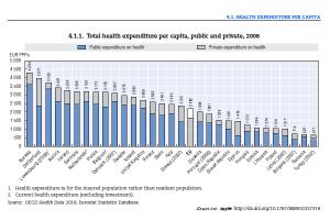 Reforma asigurărilor de sănătate. Problemele rezolvate, rămase, noi, false…