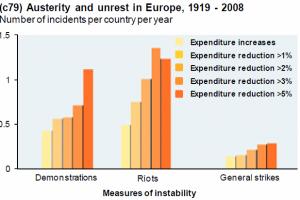 Vacanţa în Grecia va ajunge incredibil de ieftină după întoarcerea la drahmă