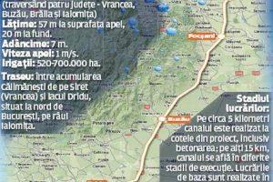 Iată cum se poate finanţa Canalul Siret-Bărăgan