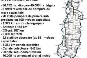 Insula Mare a Brăilei jupoaie de la stat suma pe care statul vrea s-o jupoaie de la fermieri