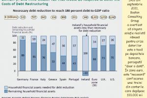 Urmează poprirea pe toate conturile din Europa