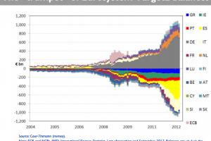 Secretul Germaniei în criza euro