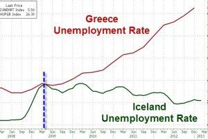 Criza din Cipru nu s-a terminat ci abia începe
